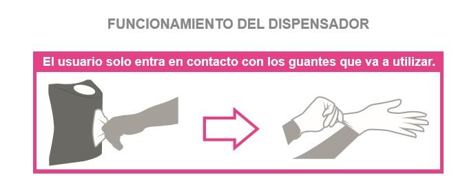 DISPENSADOR DE GUANTES DESECHABLES EN BLOCK