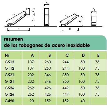 resumen toboganes